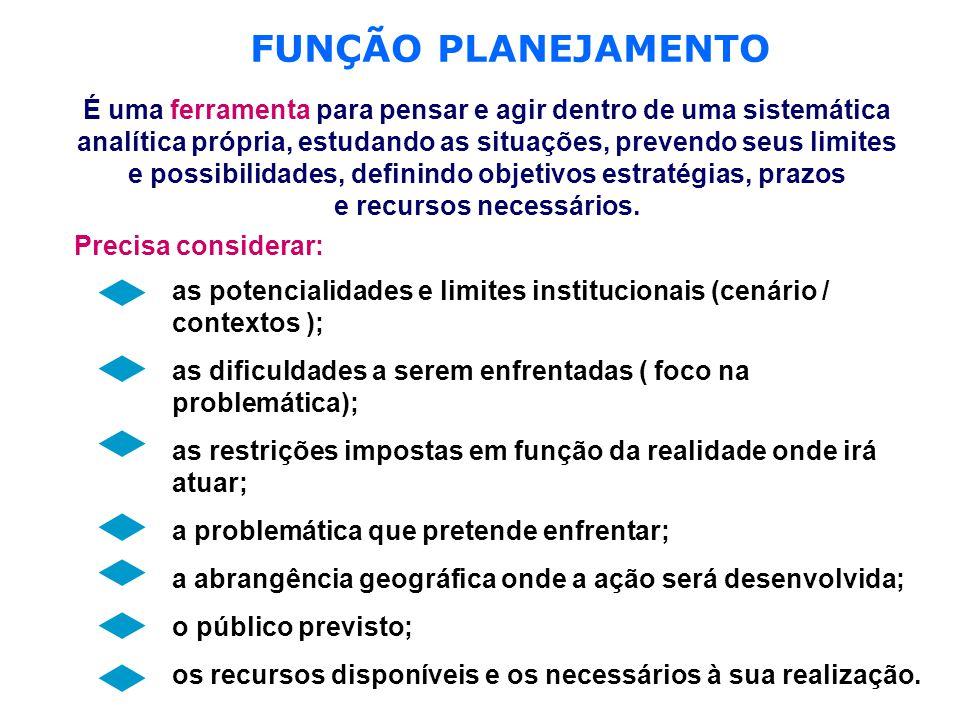 FUNÇÃO PLANEJAMENTO