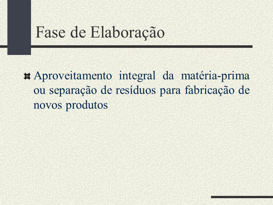 Fase de Elaboração Aproveitamento integral da matéria-prima ou separação de resíduos para fabricação de novos produtos.