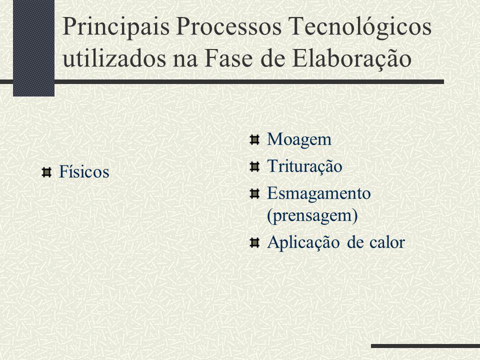 Principais Processos Tecnológicos utilizados na Fase de Elaboração