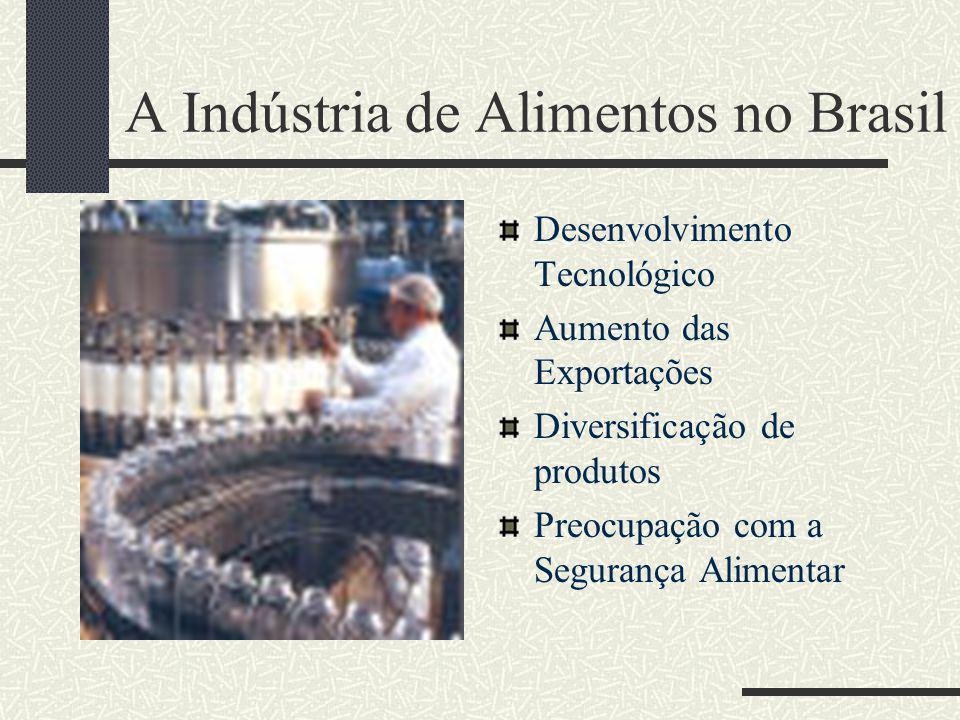 A Indústria de Alimentos no Brasil
