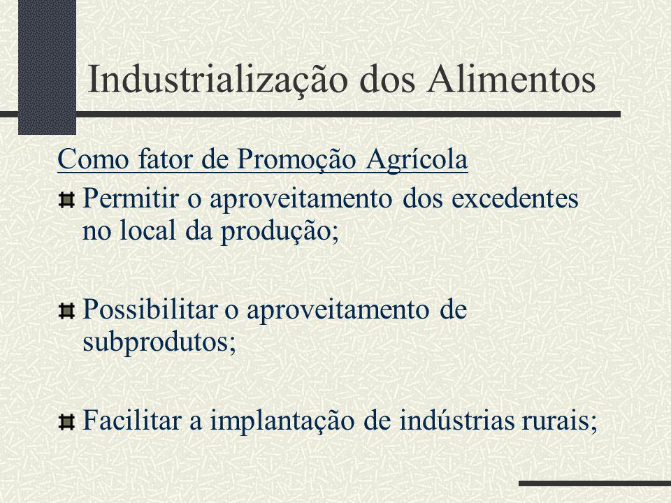 Industrialização dos Alimentos