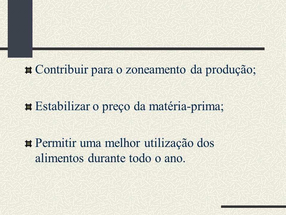 Contribuir para o zoneamento da produção;