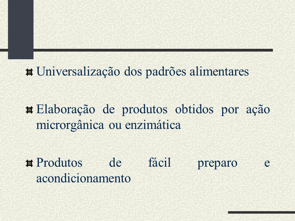 Universalização dos padrões alimentares