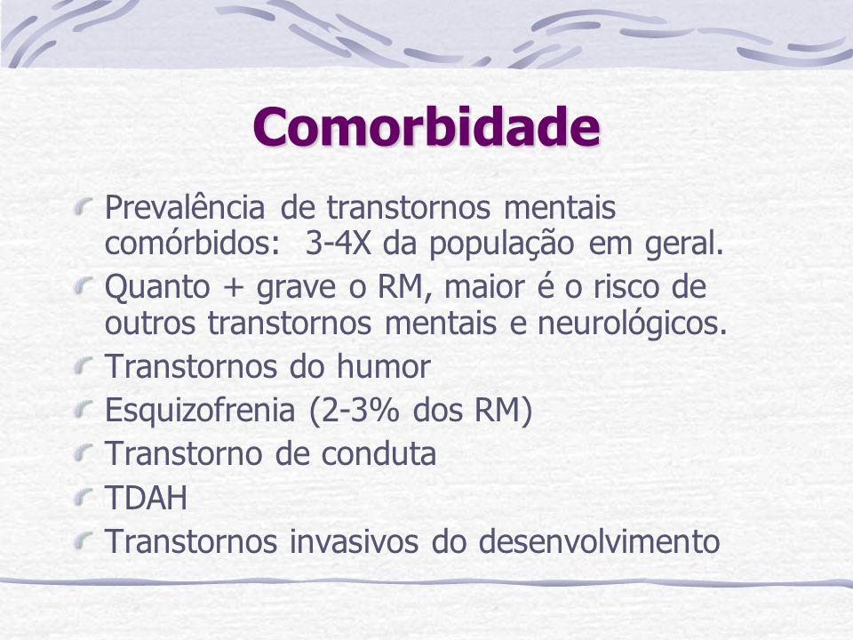 Comorbidade Prevalência de transtornos mentais comórbidos: 3-4X da população em geral.