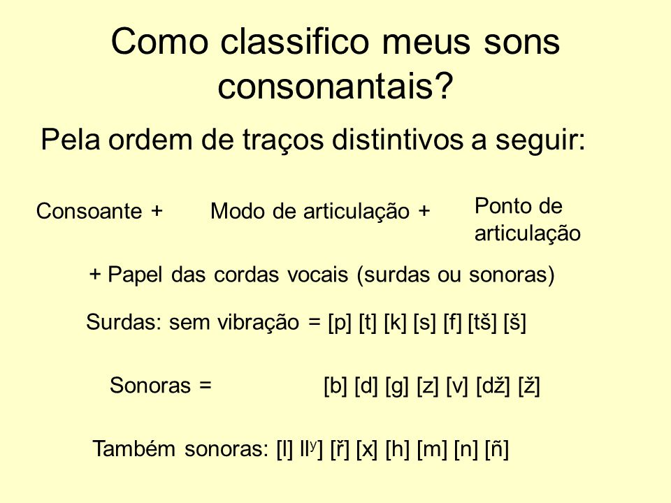 Como classifico meus sons consonantais