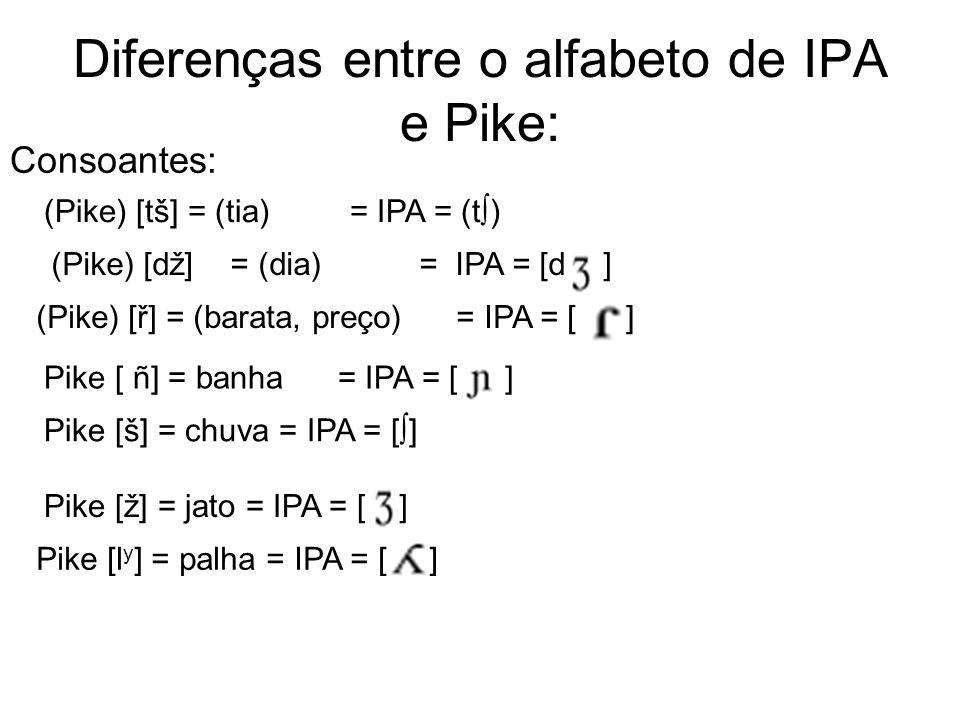 Diferenças entre o alfabeto de IPA e Pike:
