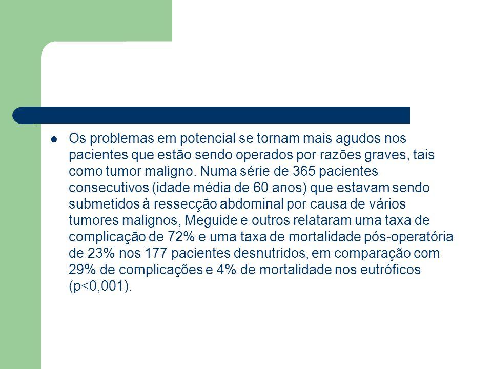 Os problemas em potencial se tornam mais agudos nos pacientes que estão sendo operados por razões graves, tais como tumor maligno.
