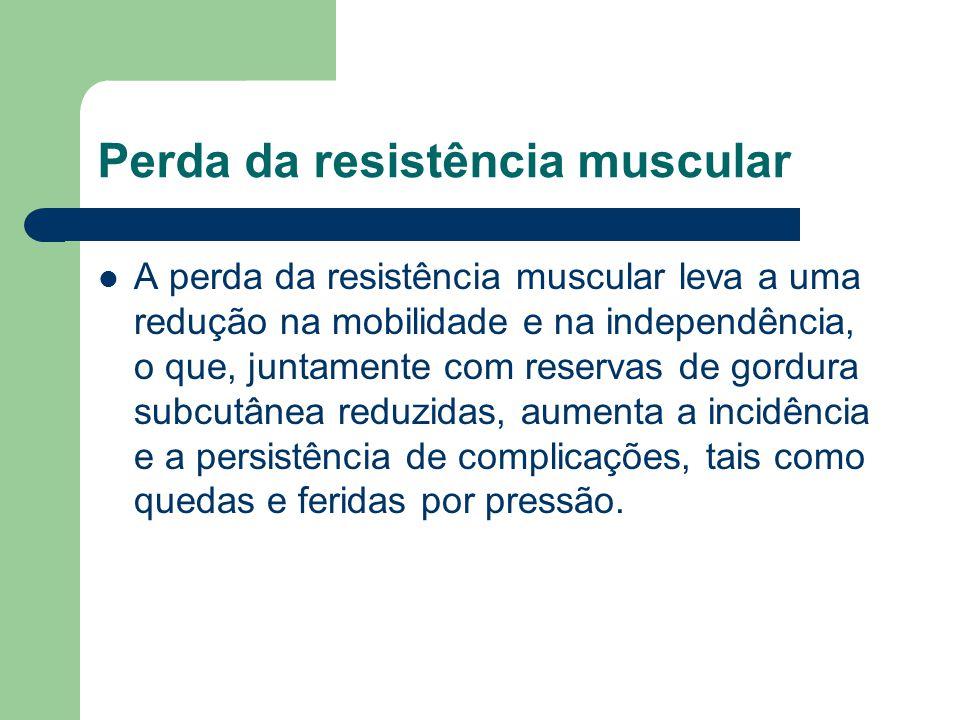 Perda da resistência muscular