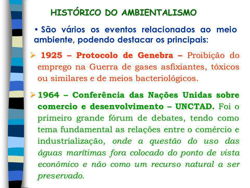HISTÓRICO DO AMBIENTALISMO