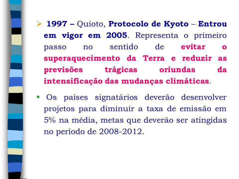 1997 – Quioto, Protocolo de Kyoto – Entrou em vigor em 2005