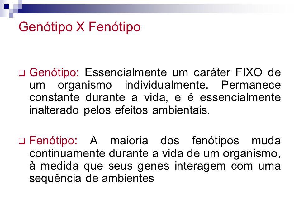 Genótipo X Fenótipo
