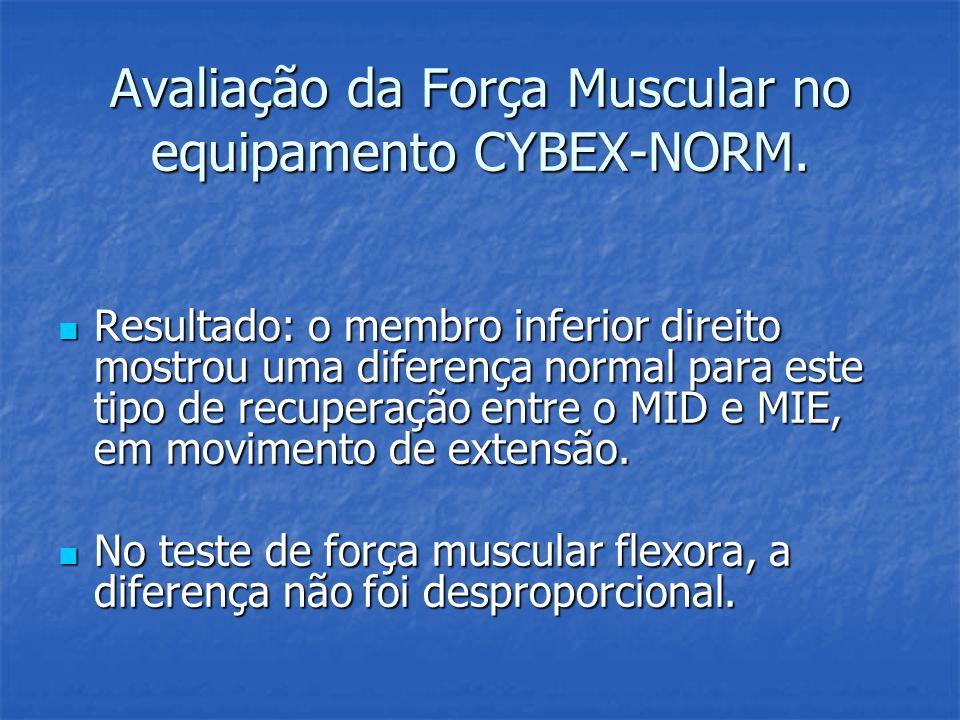 Avaliação da Força Muscular no equipamento CYBEX-NORM.