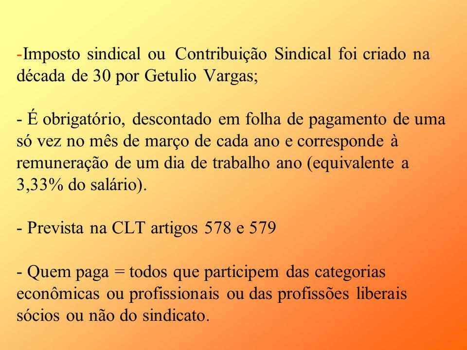 Imposto sindical ou Contribuição Sindical foi criado na década de 30 por Getulio Vargas; - É obrigatório, descontado em folha de pagamento de uma só vez no mês de março de cada ano e corresponde à remuneração de um dia de trabalho ano (equivalente a 3,33% do salário).