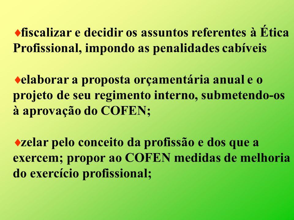 fiscalizar e decidir os assuntos referentes à Ética Profissional, impondo as penalidades cabíveis