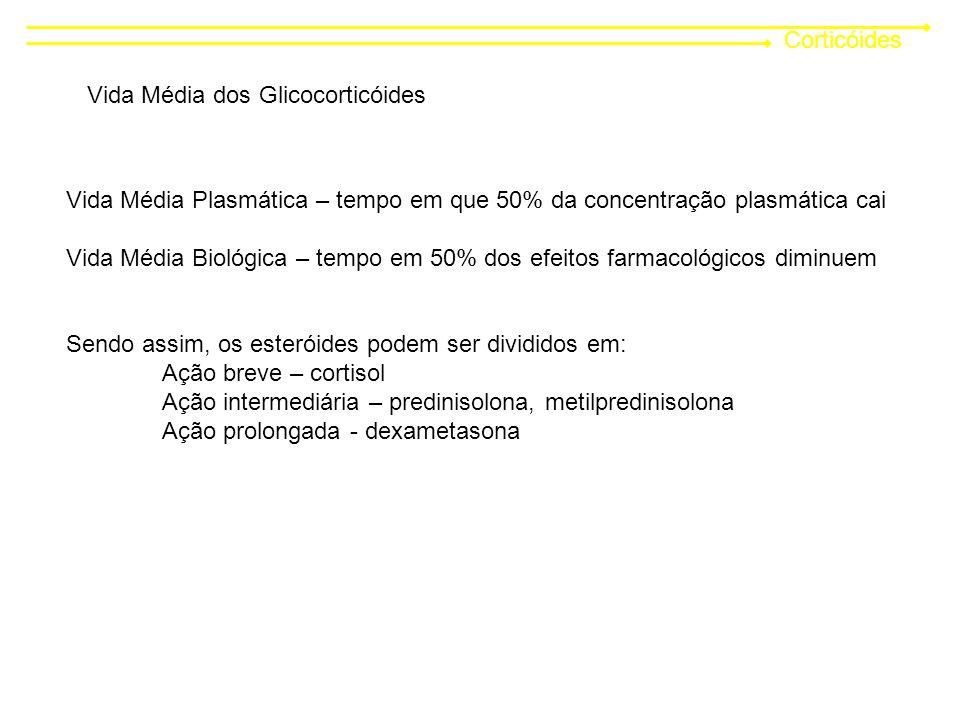 Corticóides Vida Média dos Glicocorticóides. Vida Média Plasmática – tempo em que 50% da concentração plasmática cai.
