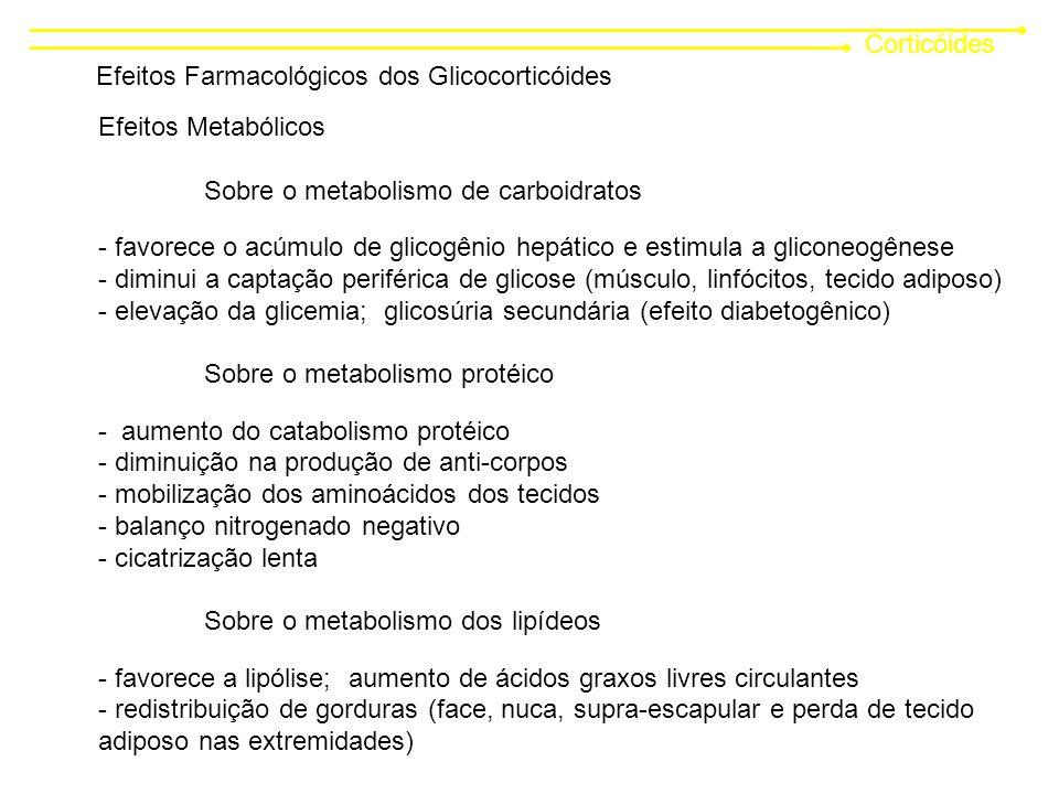 Corticóides Efeitos Farmacológicos dos Glicocorticóides. Efeitos Metabólicos. Sobre o metabolismo de carboidratos.