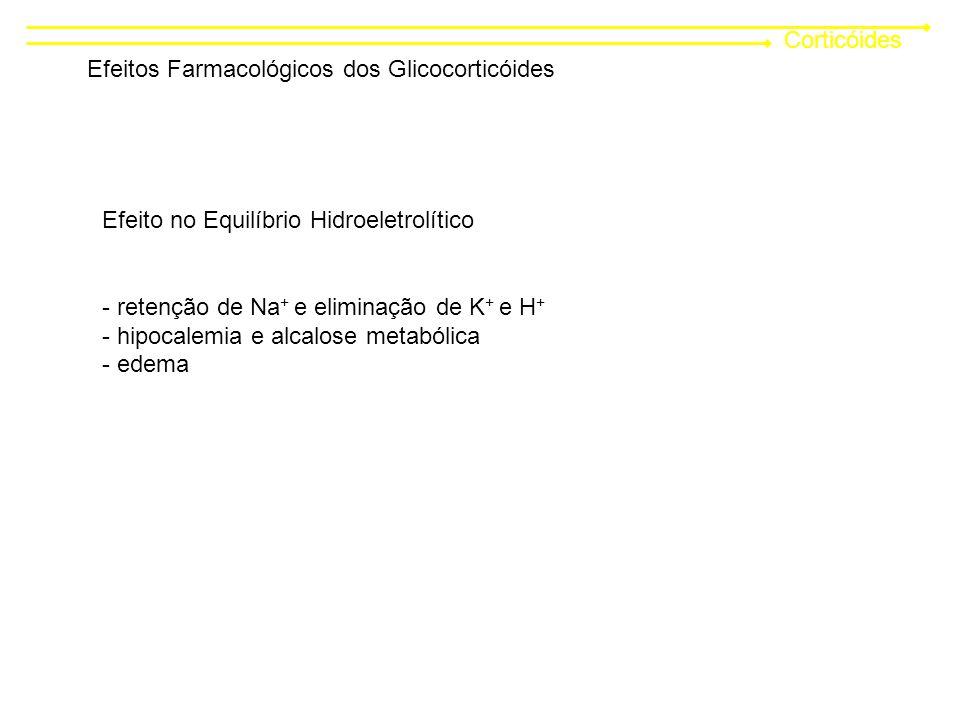 Corticóides Efeitos Farmacológicos dos Glicocorticóides. Efeito no Equilíbrio Hidroeletrolítico. - retenção de Na+ e eliminação de K+ e H+