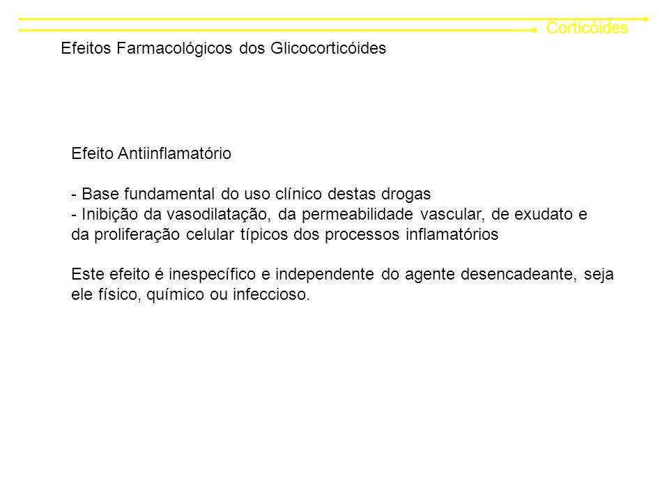 Corticóides Efeitos Farmacológicos dos Glicocorticóides. Efeito Antiinflamatório. - Base fundamental do uso clínico destas drogas.