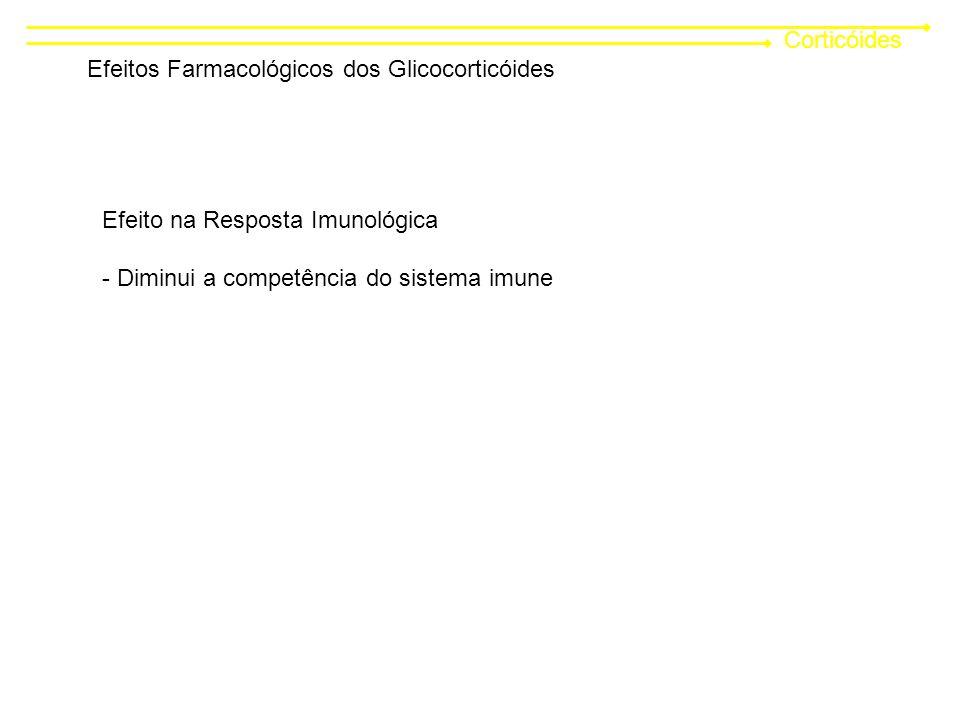 Corticóides Efeitos Farmacológicos dos Glicocorticóides.
