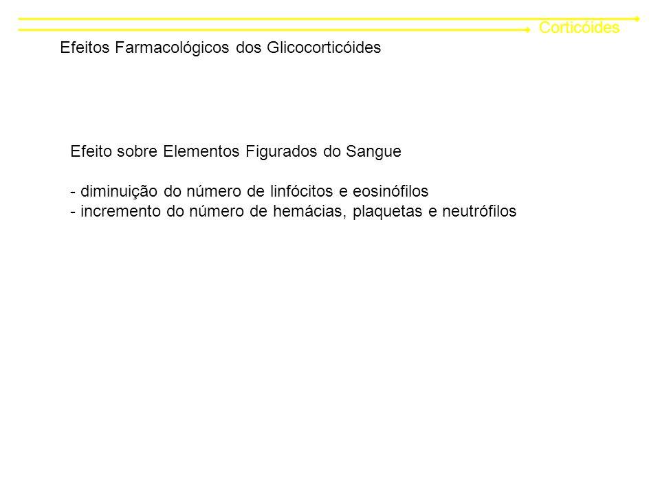 Corticóides Efeitos Farmacológicos dos Glicocorticóides. Efeito sobre Elementos Figurados do Sangue.