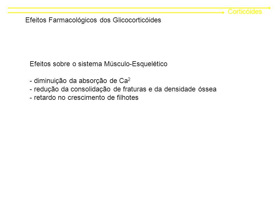 Corticóides Efeitos Farmacológicos dos Glicocorticóides. Efeitos sobre o sistema Músculo-Esquelético.