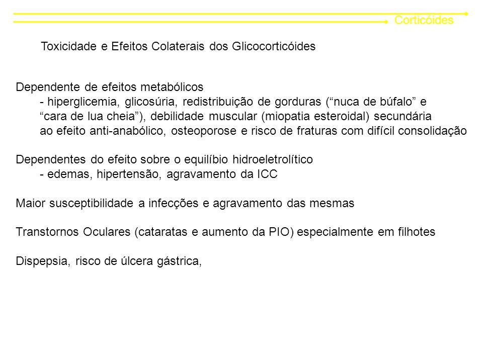 Corticóides Toxicidade e Efeitos Colaterais dos Glicocorticóides. Dependente de efeitos metabólicos.