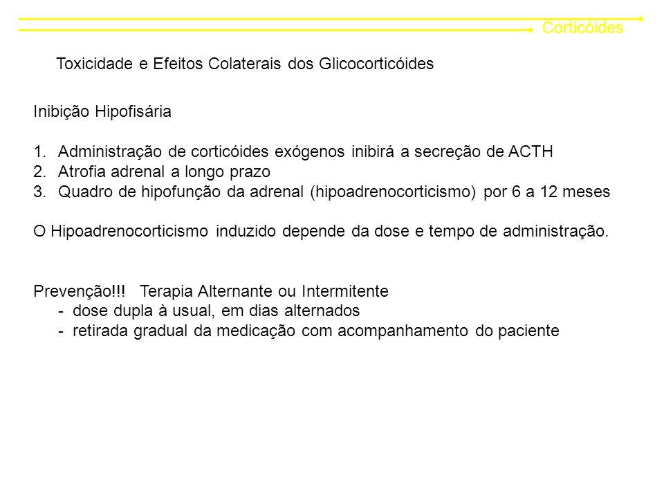 Corticóides Toxicidade e Efeitos Colaterais dos Glicocorticóides. Inibição Hipofisária.