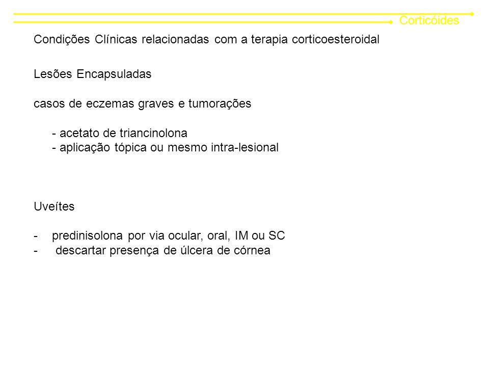 Corticóides Condições Clínicas relacionadas com a terapia corticoesteroidal. Lesões Encapsuladas. casos de eczemas graves e tumorações.