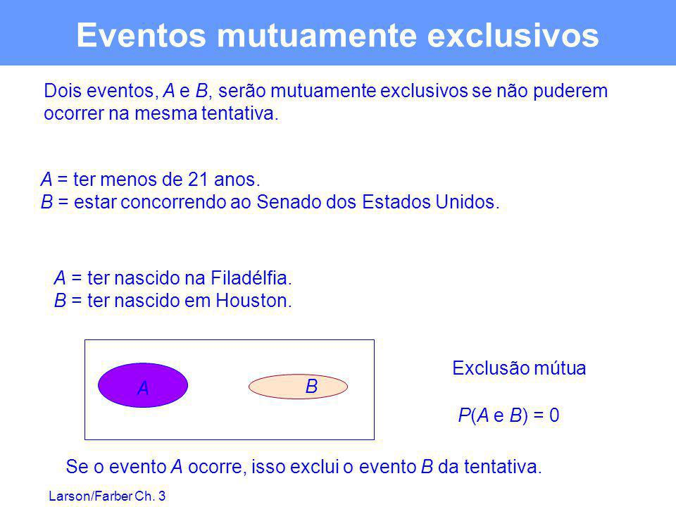 Eventos mutuamente exclusivos