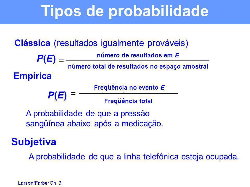 Tipos de probabilidade