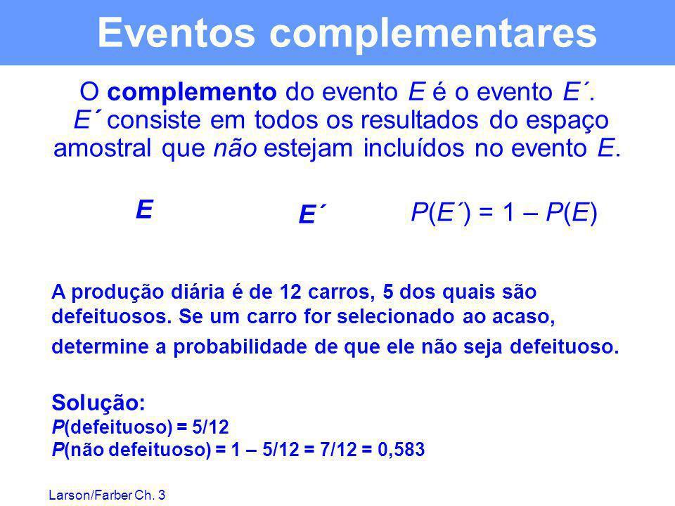 Eventos complementares