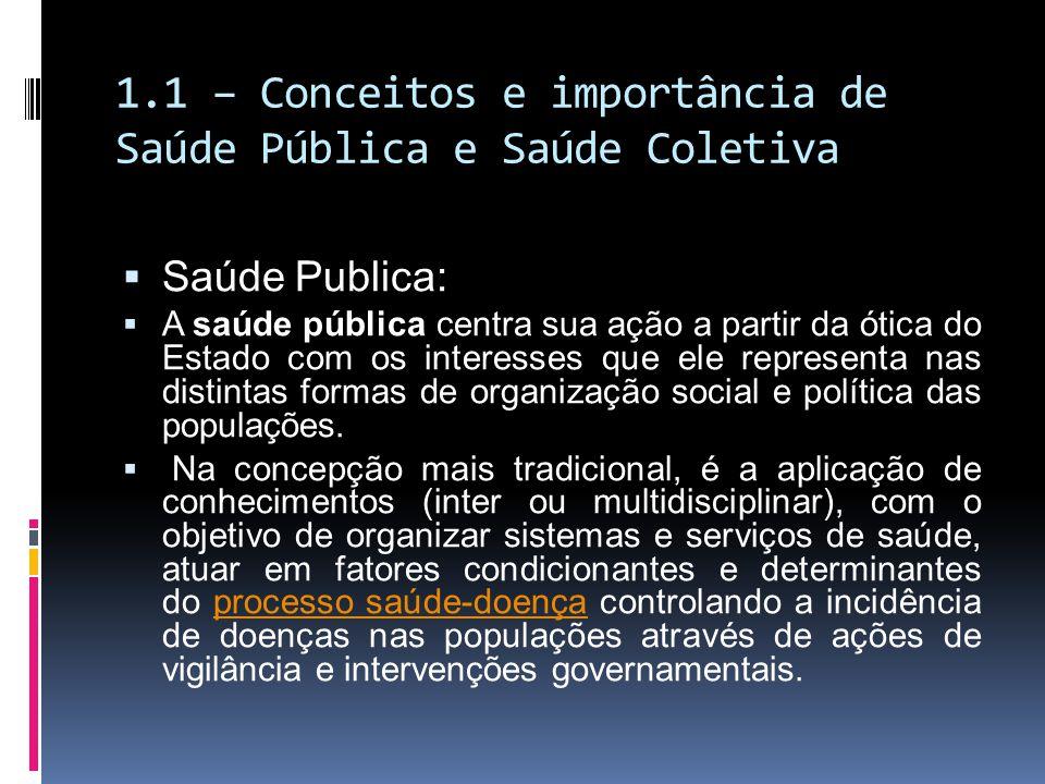 1.1 – Conceitos e importância de Saúde Pública e Saúde Coletiva