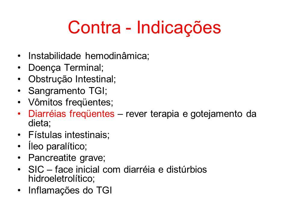 Contra - Indicações Instabilidade hemodinâmica; Doença Terminal;