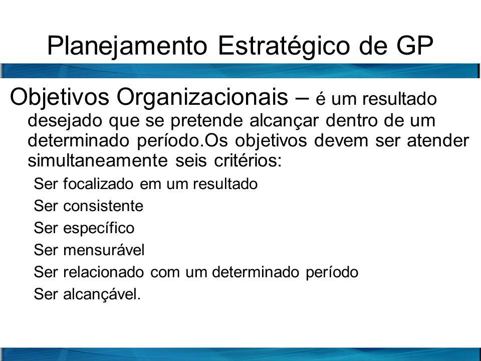 Planejamento Estratégico de GP