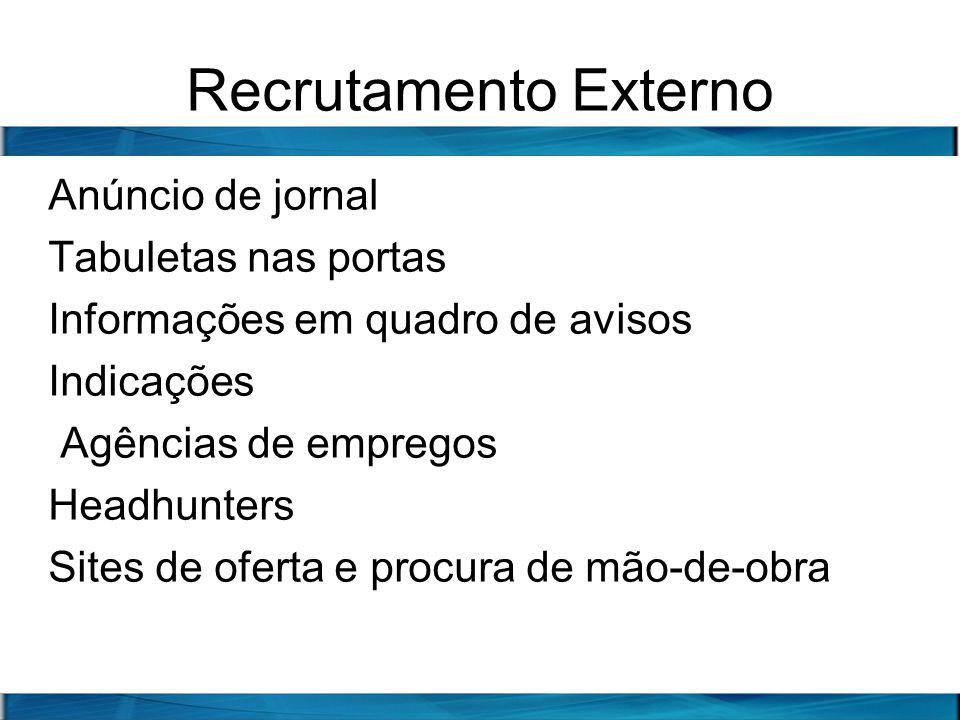 Recrutamento Externo Anúncio de jornal Tabuletas nas portas