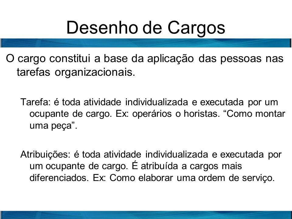 Desenho de Cargos O cargo constitui a base da aplicação das pessoas nas tarefas organizacionais.