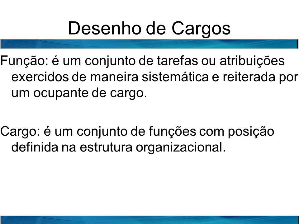 Desenho de Cargos Função: é um conjunto de tarefas ou atribuições exercidos de maneira sistemática e reiterada por um ocupante de cargo.