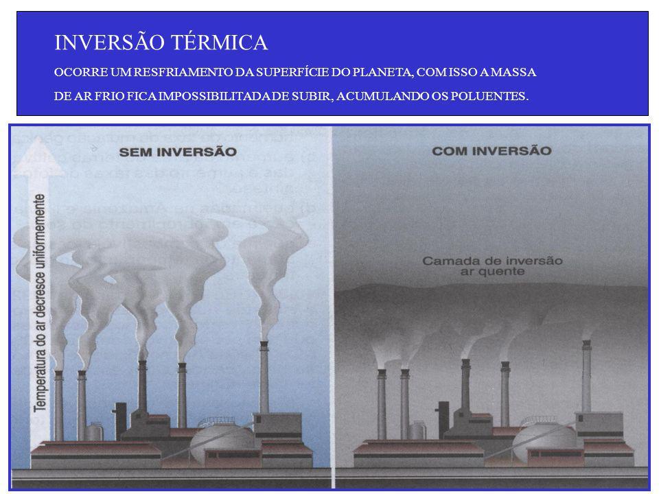 INVERSÃO TÉRMICA OCORRE UM RESFRIAMENTO DA SUPERFÍCIE DO PLANETA, COM ISSO A MASSA.