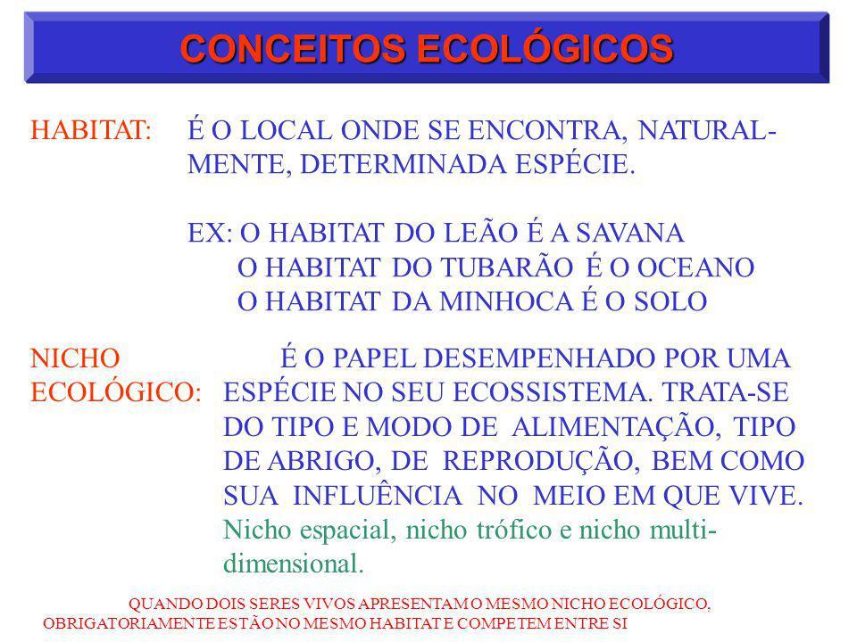 CONCEITOS ECOLÓGICOS HABITAT: É O LOCAL ONDE SE ENCONTRA, NATURAL-