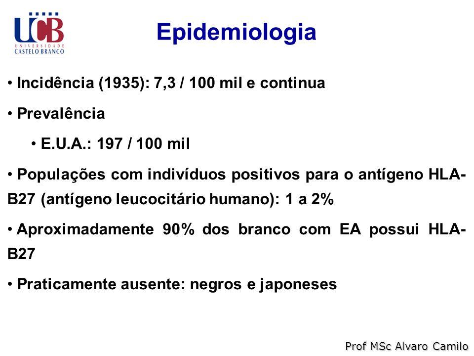 Epidemiologia Incidência (1935): 7,3 / 100 mil e continua Prevalência