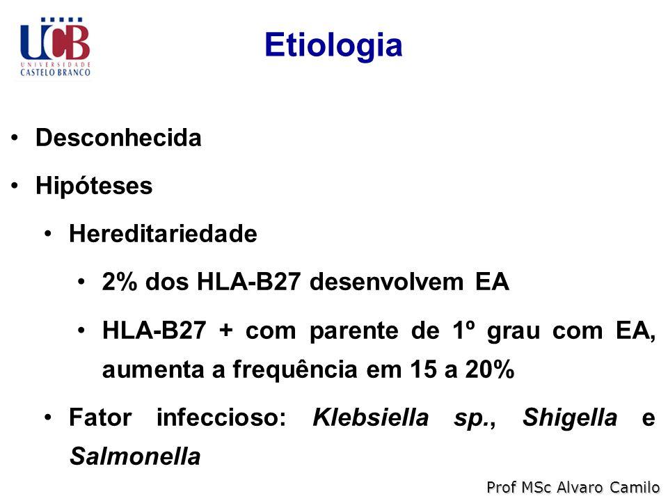 Etiologia Desconhecida Hipóteses Hereditariedade