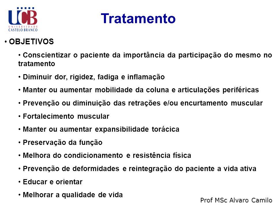 Tratamento OBJETIVOS. Conscientizar o paciente da importância da participação do mesmo no tratamento.