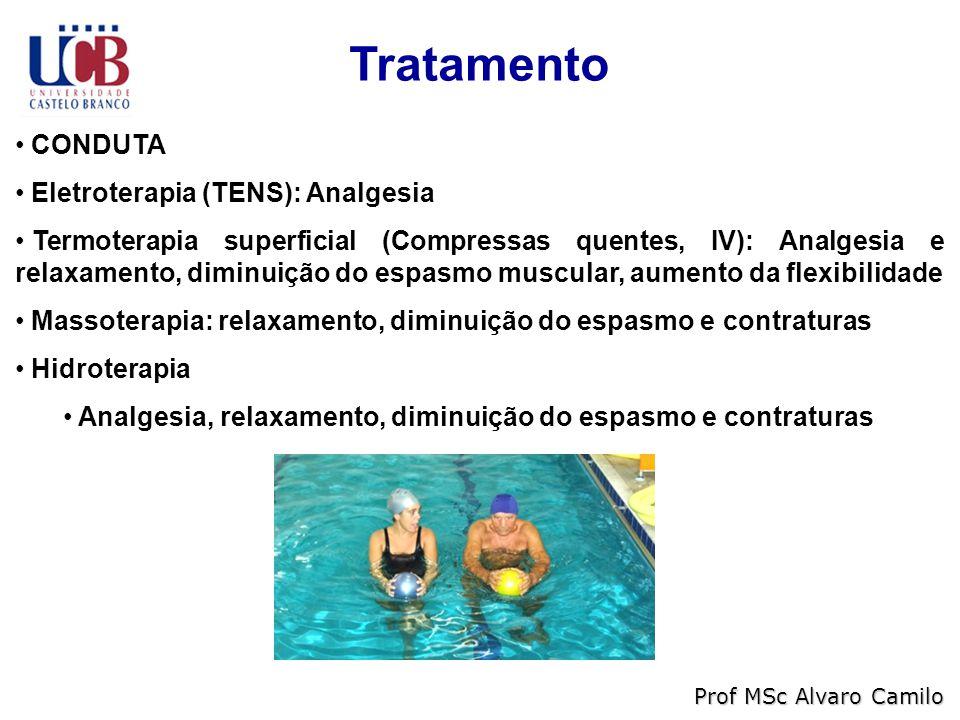Tratamento CONDUTA Eletroterapia (TENS): Analgesia