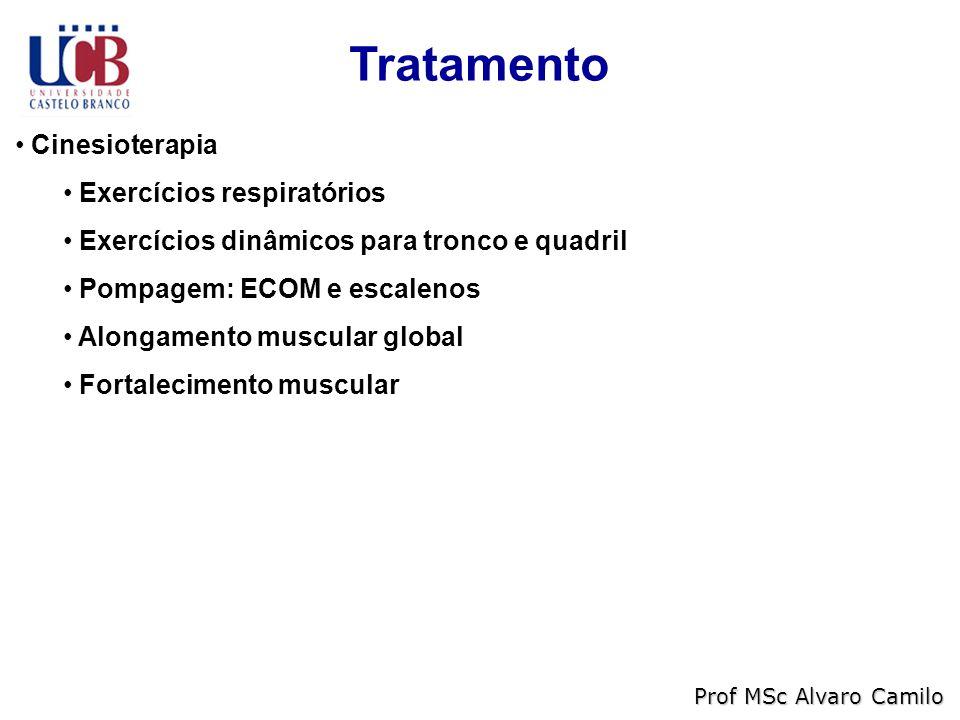 Tratamento Cinesioterapia Exercícios respiratórios