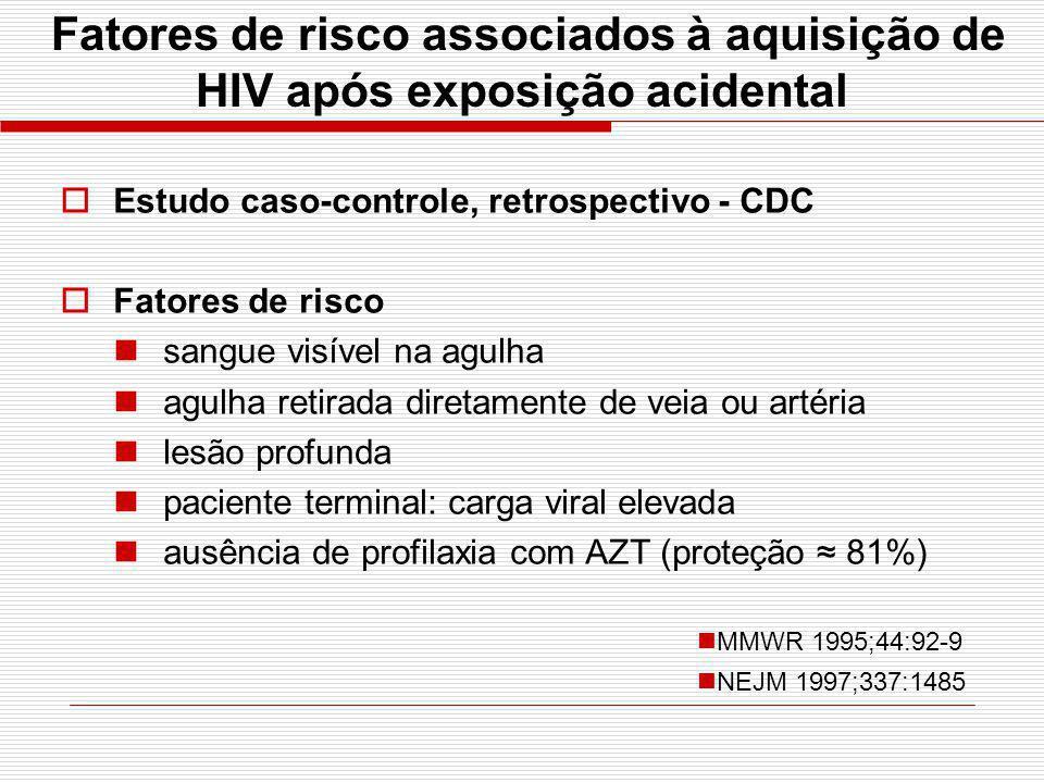 Fatores de risco associados à aquisição de HIV após exposição acidental