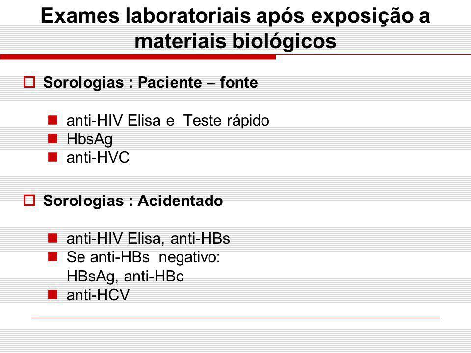 Exames laboratoriais após exposição a materiais biológicos
