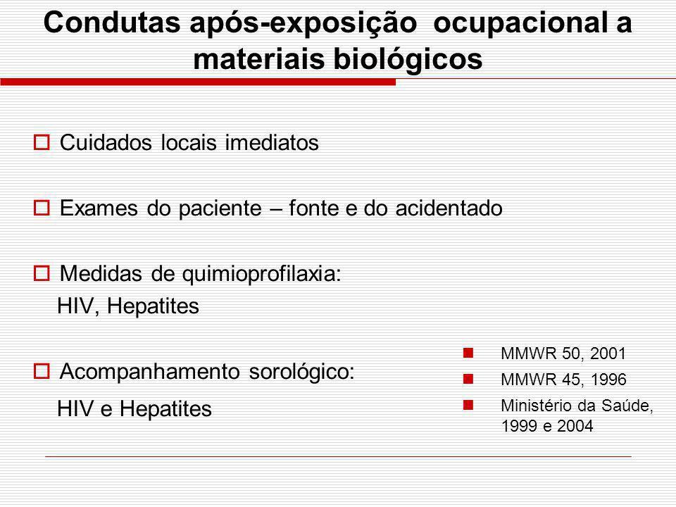 Condutas após-exposição ocupacional a materiais biológicos