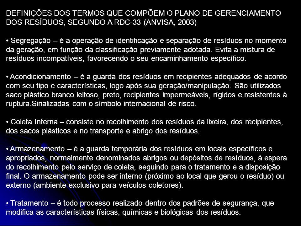 DEFINIÇÕES DOS TERMOS QUE COMPÕEM O PLANO DE GERENCIAMENTO DOS RESÍDUOS, SEGUNDO A RDC-33 (ANVISA, 2003)