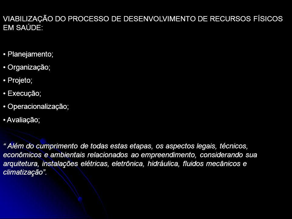 VIABILIZAÇÃO DO PROCESSO DE DESENVOLVIMENTO DE RECURSOS FÍSICOS EM SAÚDE: