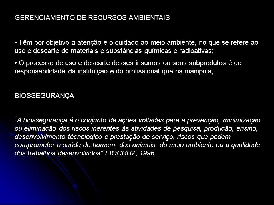 GERENCIAMENTO DE RECURSOS AMBIENTAIS